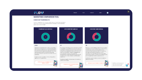 Marketing comparison tool | Six & Flow