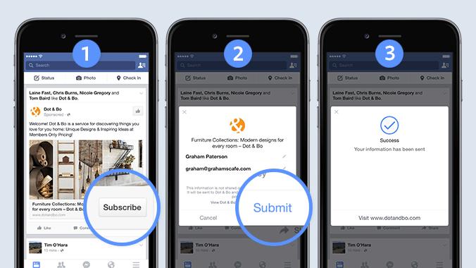 Facebook lead generation ads