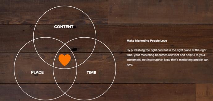 Make marketing people love.png