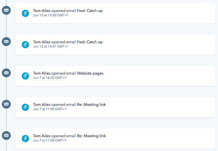Manage all your contact activities using HubSpot CRM