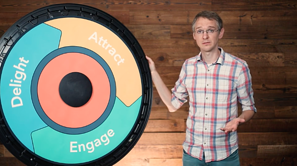 The inbound marketing funnel is dead: Long live the flywheel